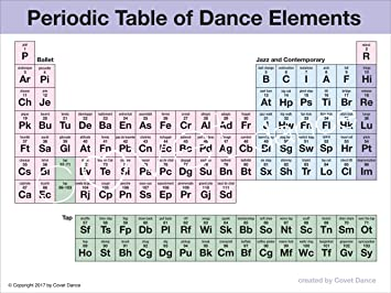 Amazon covet dance periodic table of dance elements poster amazon covet dance periodic table of dance elements poster 18x24 sports outdoors urtaz Images