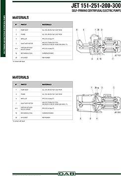 Jetly jet 300m Pompe de surface monocellulaire auto-amor/çante 2.2kw mono