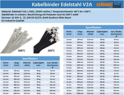 Schlauchland Cable Ties Stainless Steel Black 1 10 20 500 Pieces Garten