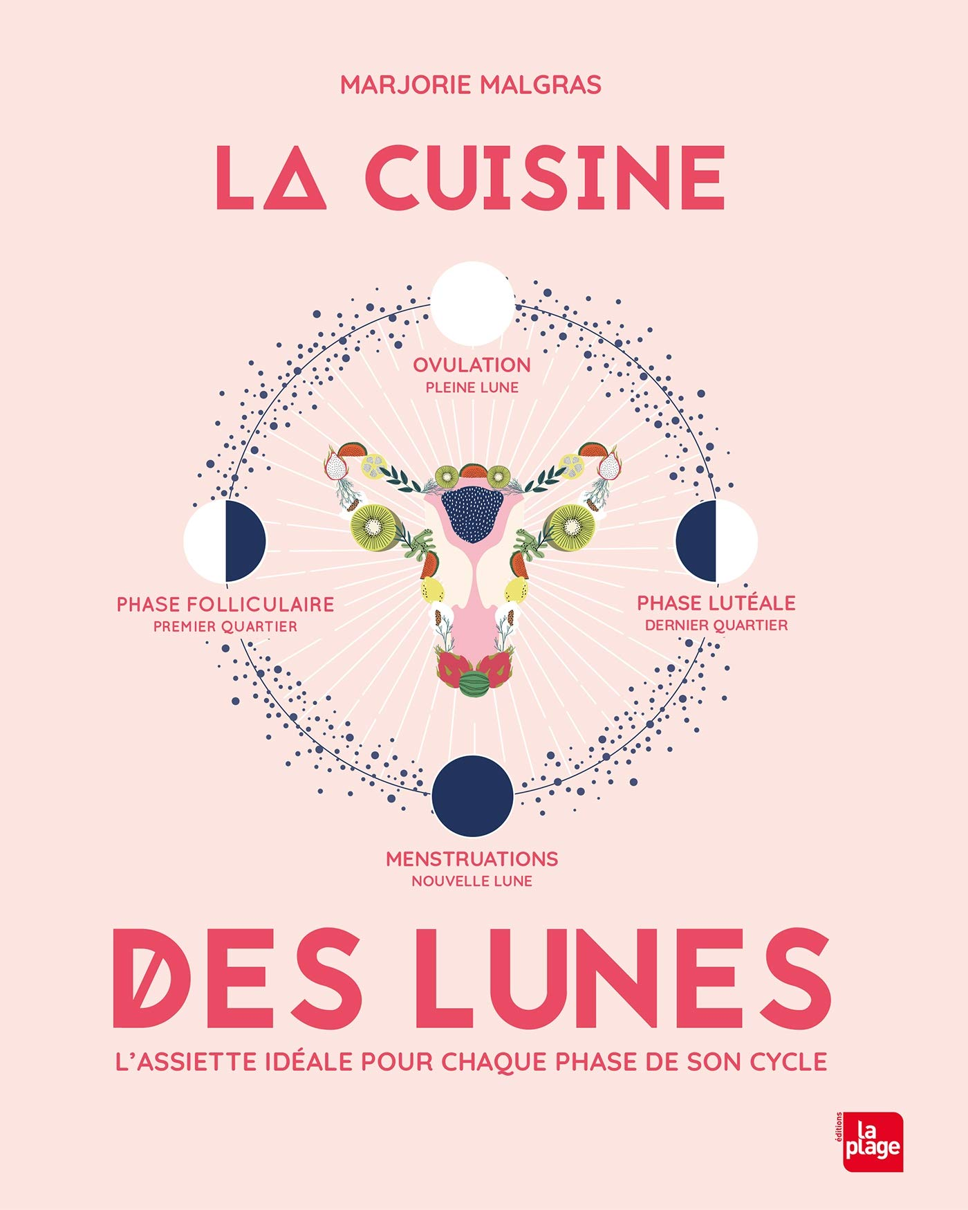 Tips to Create La Cuisine Ideale