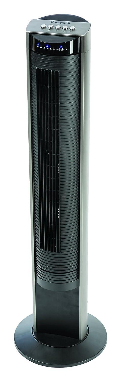 Ventilatori a torre più venduti
