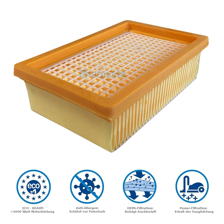 Filtro plissettato piatto per Karcher Serie MV5 - MV 5 P / P Premium / Premium / Premium Renovation Kit alternativa al 2.863-005.0 / 28630050 di Microsafe Microsafe®