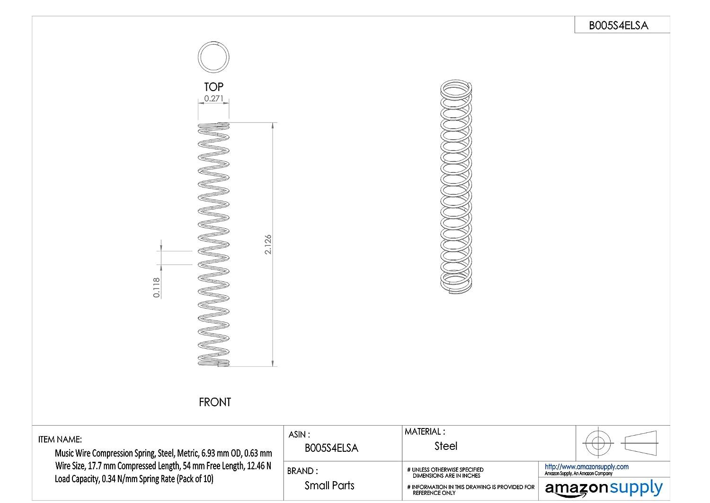 Amazing Diameter Of 18 Gauge Wire Gallery - Wiring Schematics and ...
