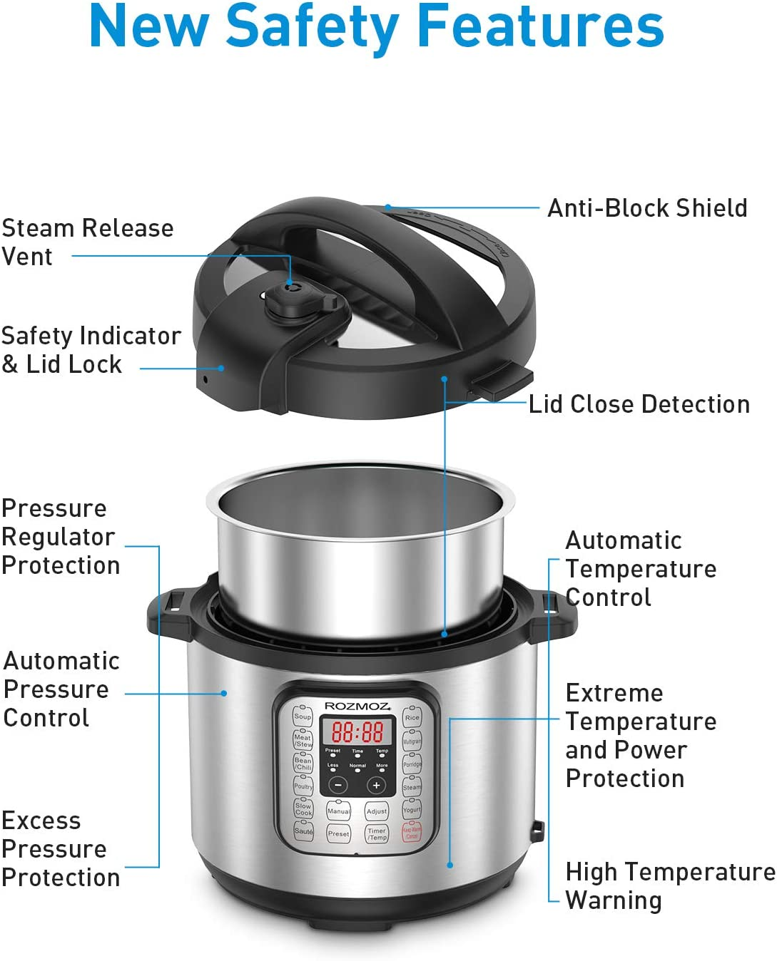 Parts of Electric Pressure Cooker- How to maintain a pressure cooker