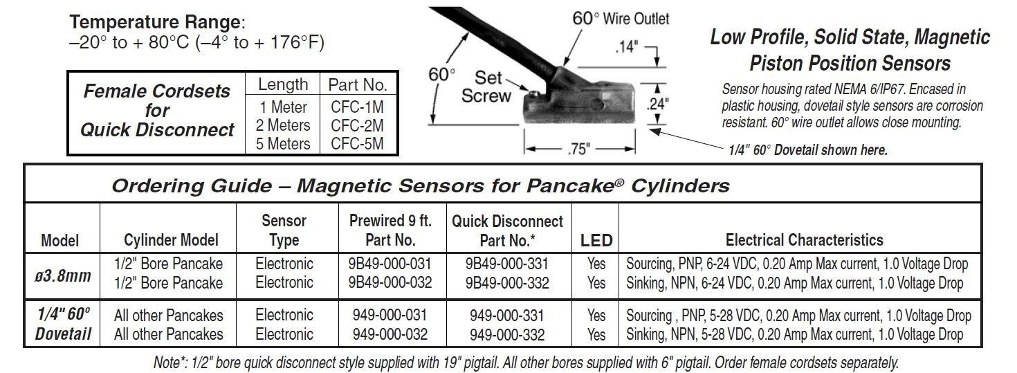 Fabco-Air 949-000-031 Electronic Sensor for Original Pancake ...