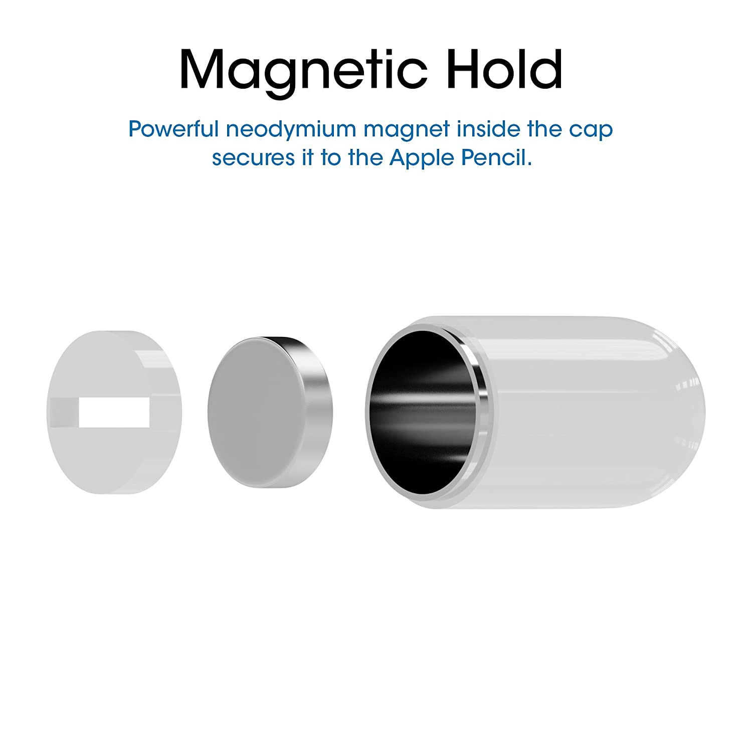 1 Pack, White TechMatte Magnetic Replacement Cap and Holder for Apple Pencil