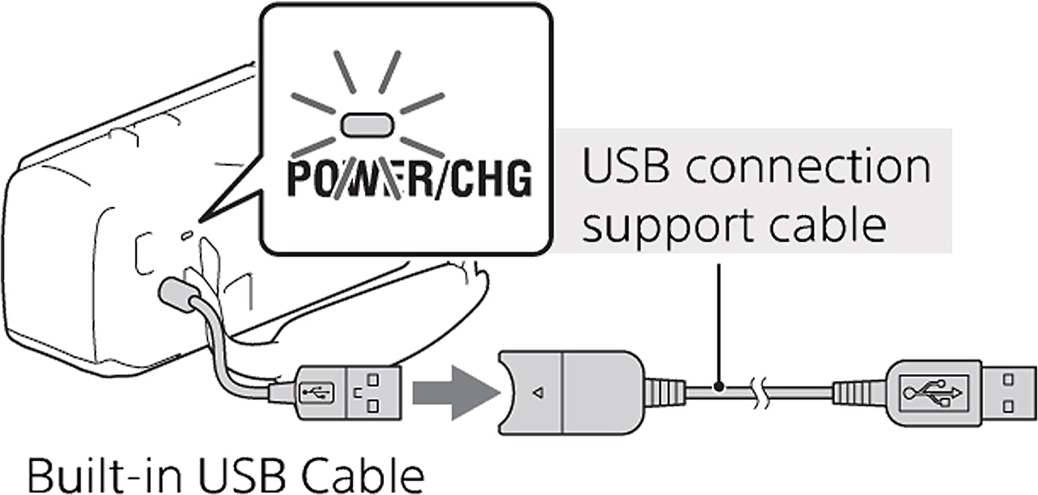 USB Connection Support Cable for Sony HDR-CX405 Handycam Camcorder. Excelshots AC-UD11 Compatible AC Adapter//Wall Charger