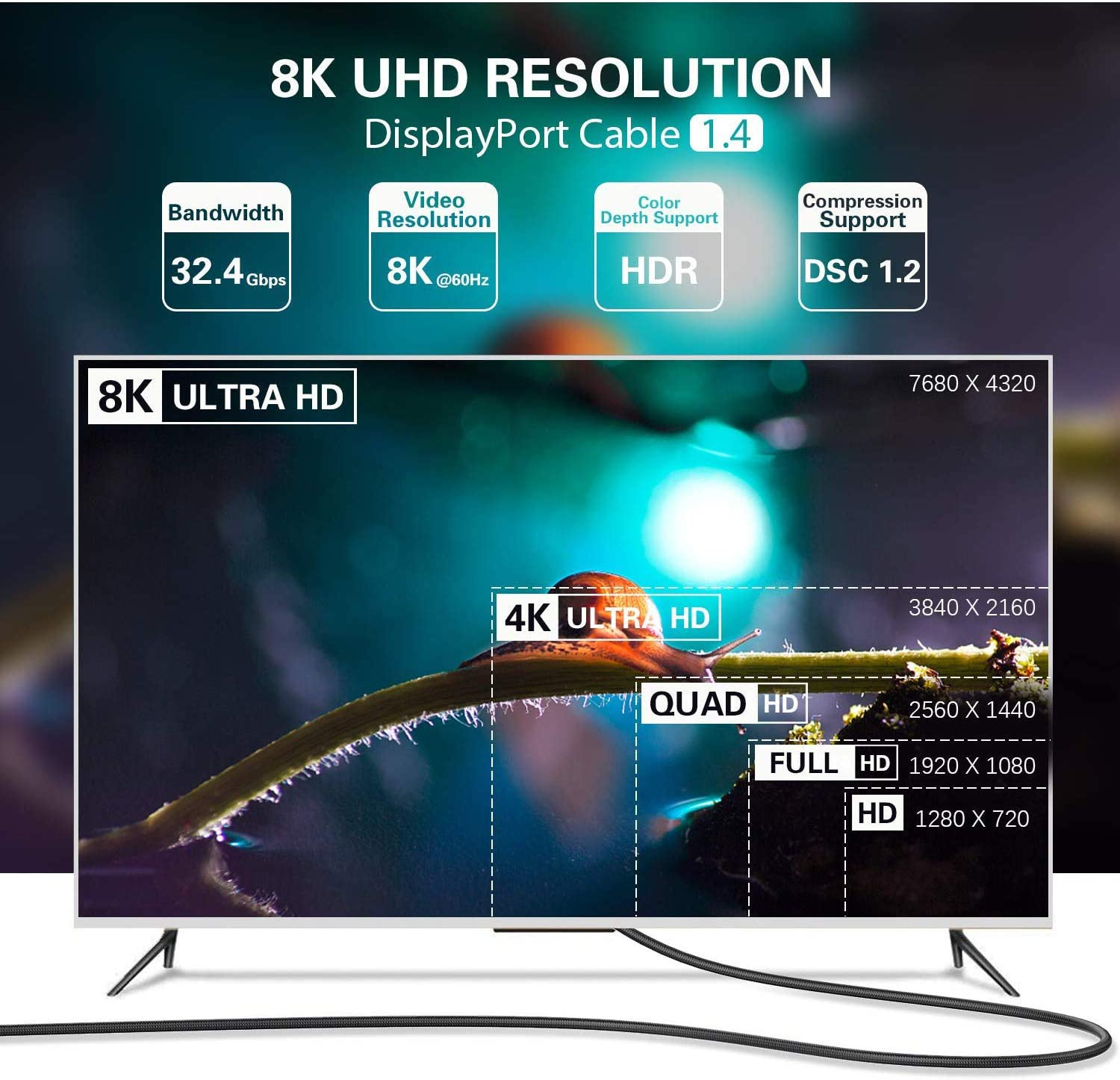 Cable Supports 8K 60Hz BUSOHE Braided DisplayPort 8K DisplayPort 1.4 Cable 3m to DisplayPort DP 4K 144Hz and HBR3 Black DP