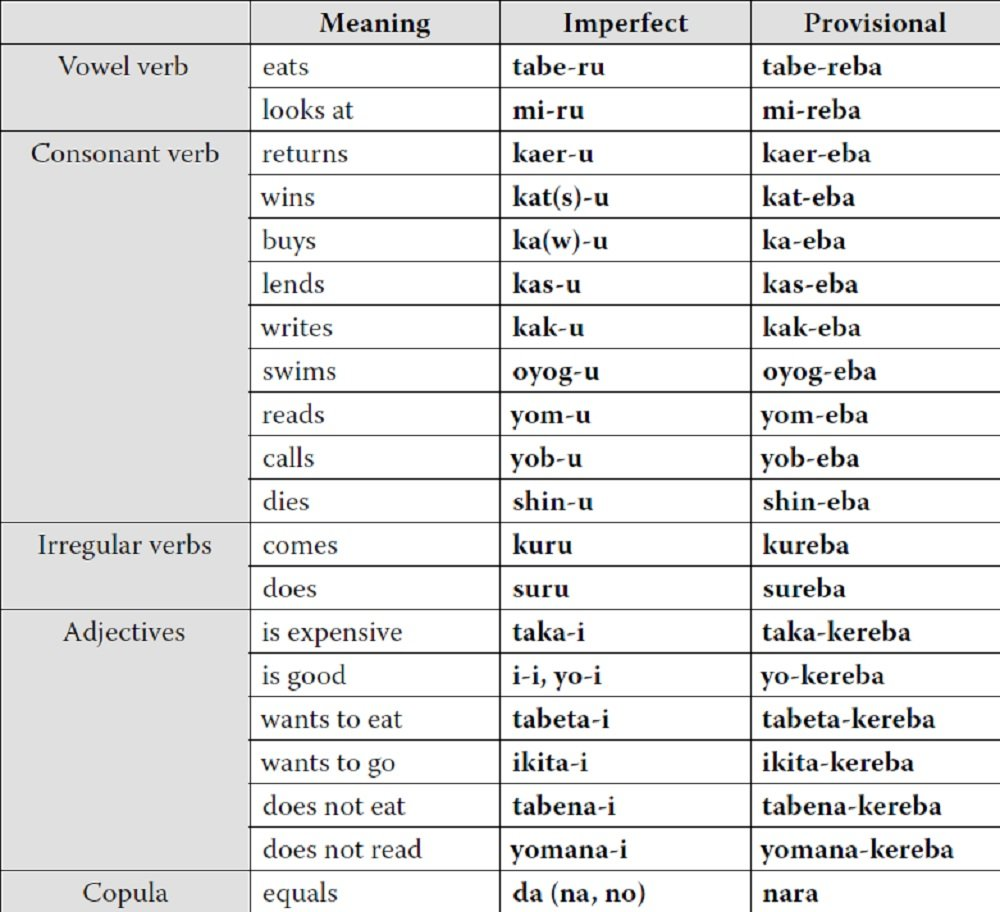 Basic Japanese Learn To Speak Everyday Japanese In 10 Carefully