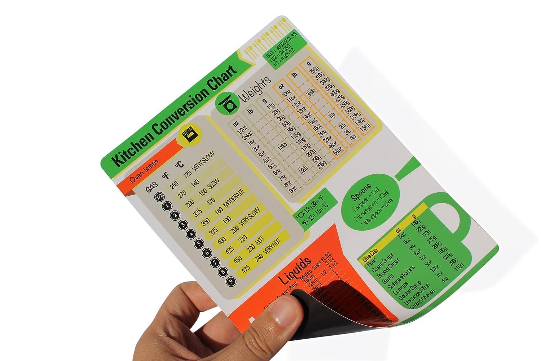 Amazon metric conversion chart fridge magnet 6 x 8 includes amazon metric conversion chart fridge magnet 6 x 8 includes weight conversion chart measurement conversion chart liquid conversion chart and nvjuhfo Gallery