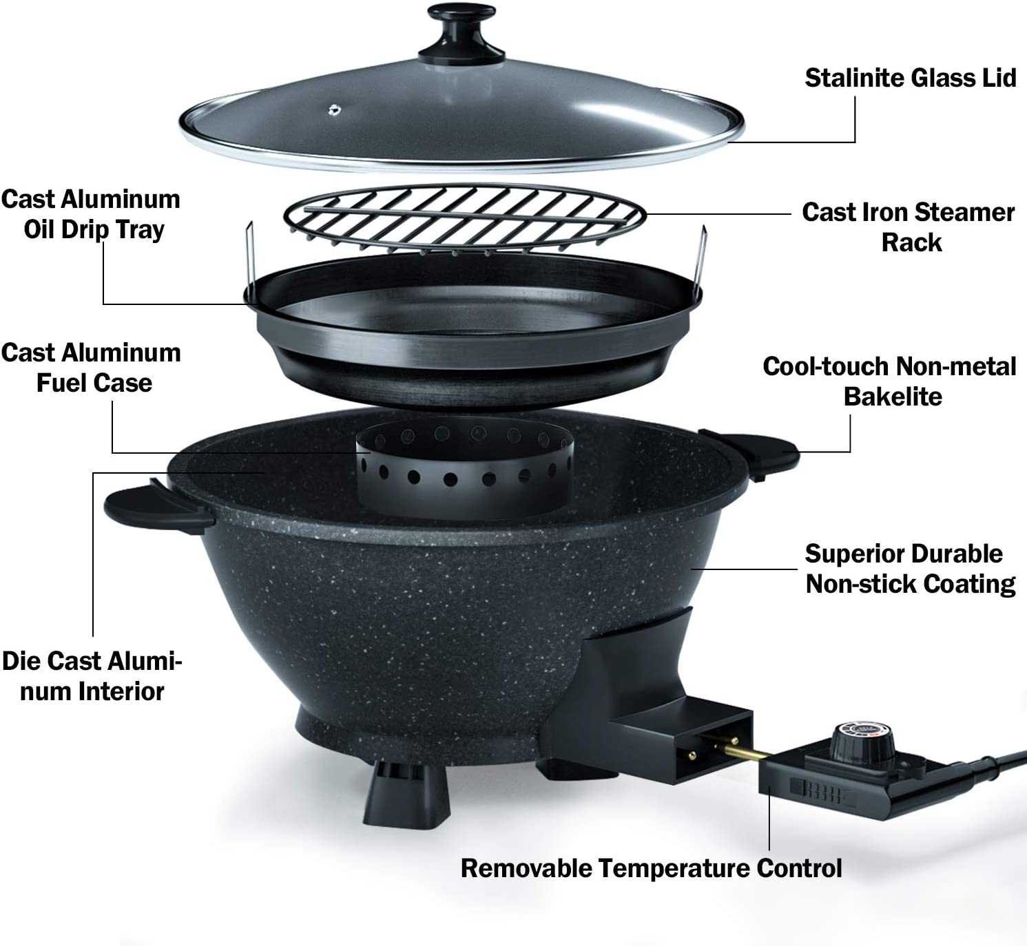 6 pcs Smoker Indoor 9-in-1 Electric Skillets Nonstick with Lid Slow Cooker Electric Smoker ATGRILLS Multi-functional Electric Wok 7.7 QT Marble