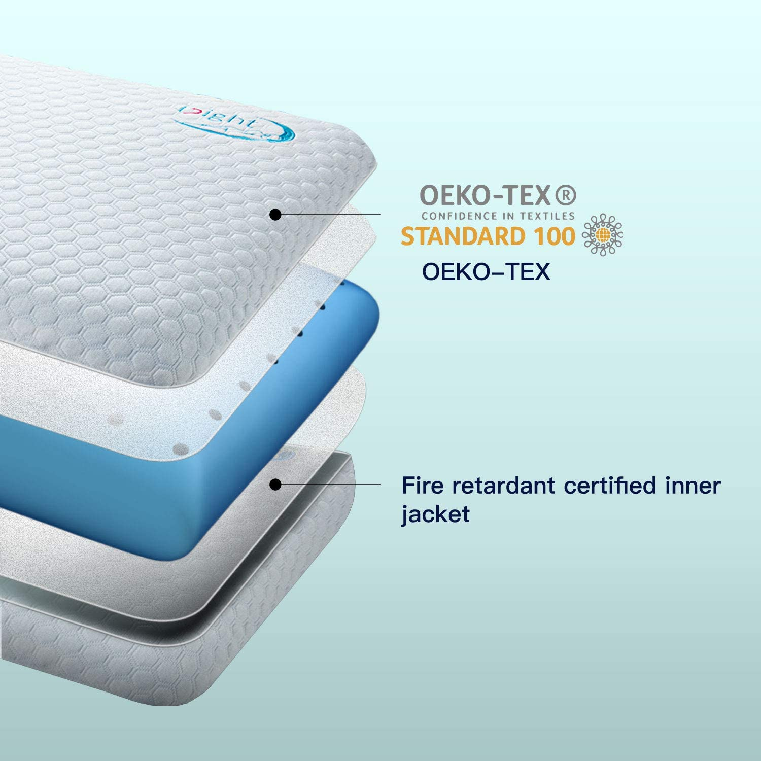 White Pillow for Side Back Stomach Sleepers inight Memory Foam Pillow Vegan /& Cruelty-Free Ventilated Pillows for Sleeping Oeko-TEX Certified