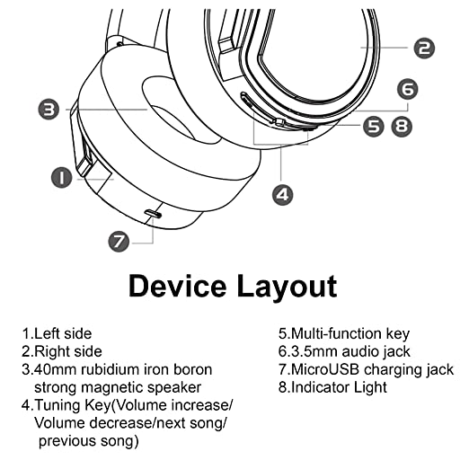 Xbox One Headset Input Diagram