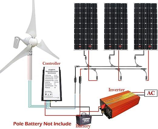 A Solar Panel Wiring Diagram 24 Volt To 12 Volt Inverter ...