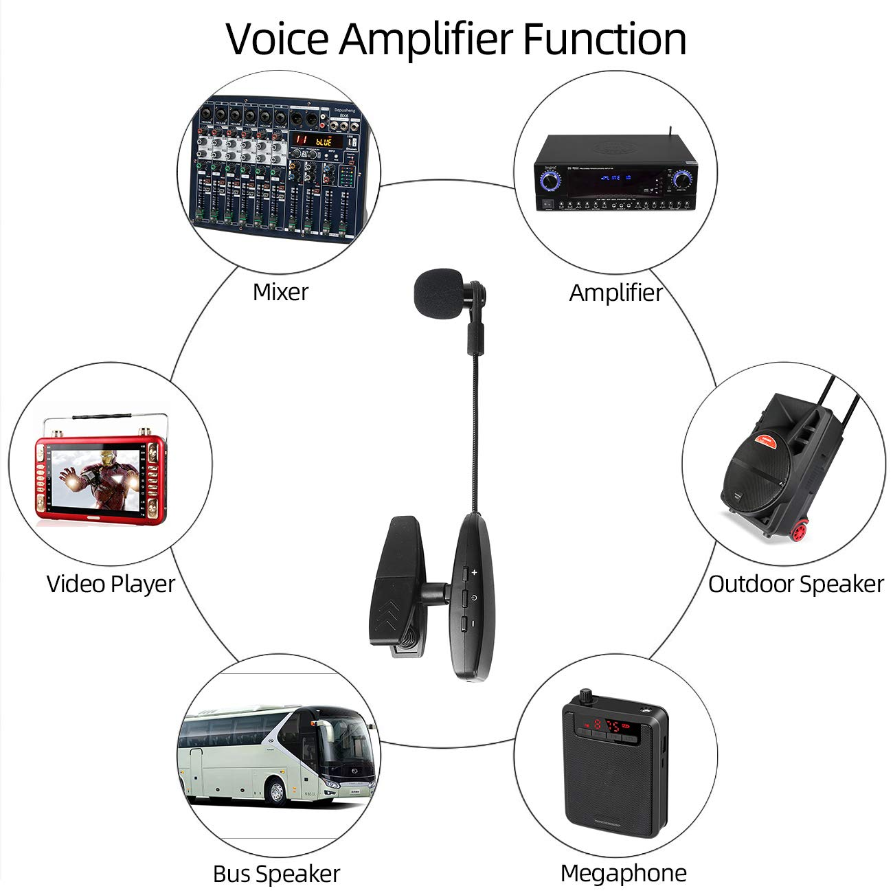 Depusheng Syst/ème de microphone pour saxophone sans fil Professionnel Sax Mic Col de cygne microphone /à condensateur Performance sur sc/ène