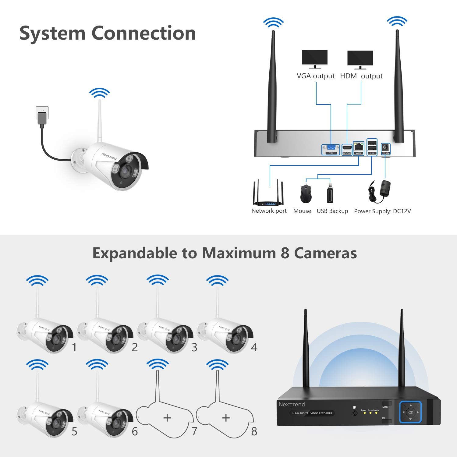 amazoncom 8ch expandable security camera system wireless