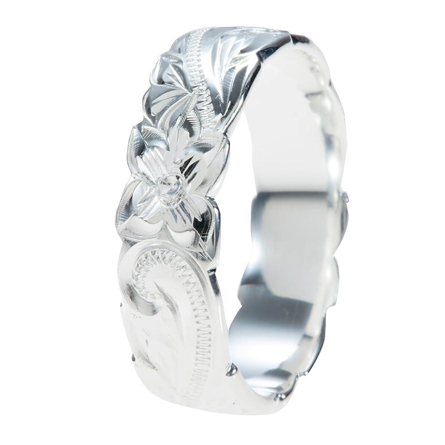 コイル贈り物バージンTICENTRAL ステンレス ピンキーリング メンズ ペア 指輪レディース 幅4mm シンプル 鏡面加工 細身 平打ち
