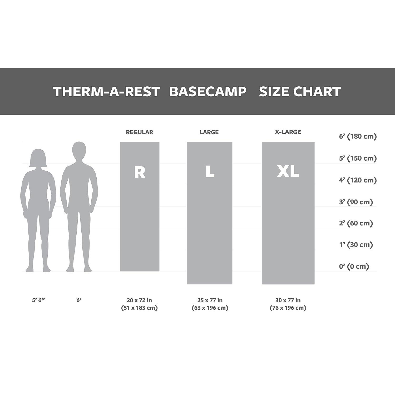 Thermarest Basecamp Large