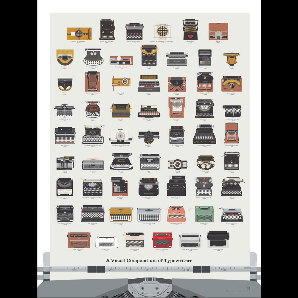 A Visual compendio of Typewriters - Póster de Pop Chart LAB ...
