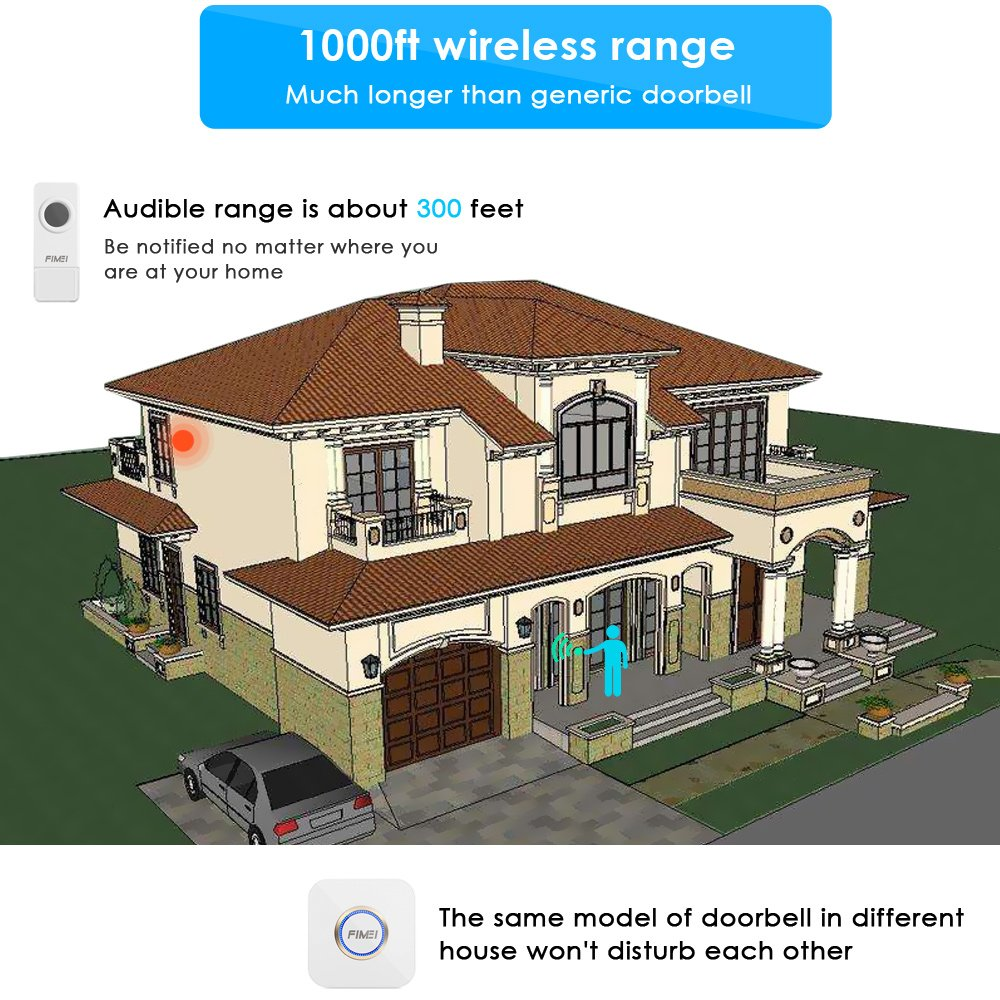 Wireless Doorbells For Home Battery Operated Doorbell Kit Operating Electrical Wiring In The Deaf At 1000ft With 1 Waterproof Push Button And Plug Receivers No Batteries Required