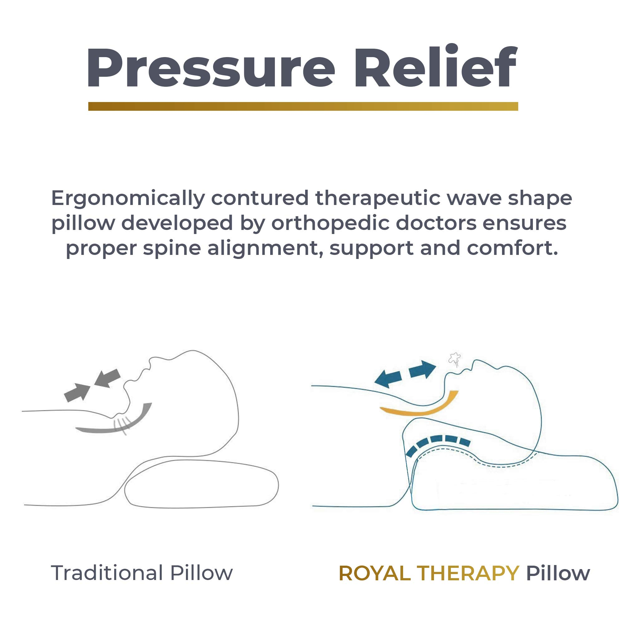 Memory Foam Pillow, Neck Pillow - ROYAL THERAPY Bamboo Adjustable Side Sleeper Pillow for Neck & Shoulder, Support for Back, Stomach, Side Sleepers, Orthopedic Contour Pillow, CertiPUR-US certified by Royal Therapy (Image #4)