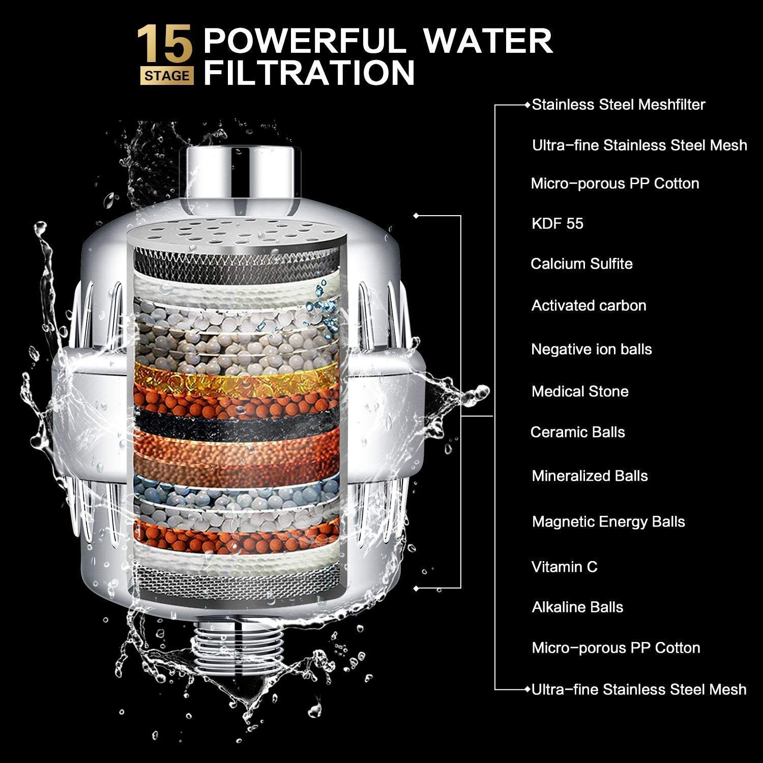 Chrome AB 15-Stage Shower Filter for Preventing Hair Loss,with 2 Replacement Cartridges-Hard Water Reducing Chlorine Heavy Metals /& Toxins