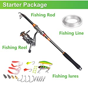 Best fishing rod and reel combo 2018 spinning vs for Best travel fishing rod