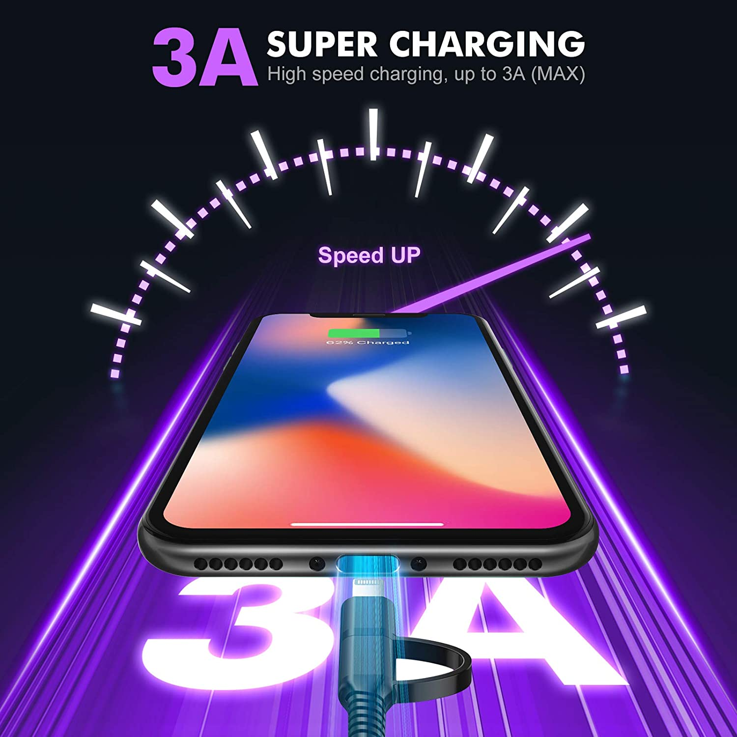 USB C charger Cable, 2 in 1 USB A to USB C/Lighting Cable 3A Fast Charging 3.3ft Lightning Charging Cords (Purple)
