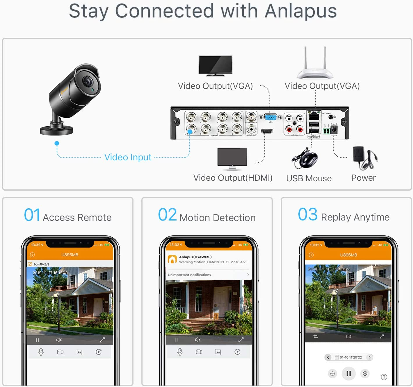 3840 x 2160 8.0MP H.265+ 8CH Surveillance DVR and 4 x 4K Bullet Security Cameras Weatherproof Camera with 24pcs IR LEDs /& 2TB HDD 100ft Night Vision Anlapus 4K UHD 8 Channel CCTV Camera System