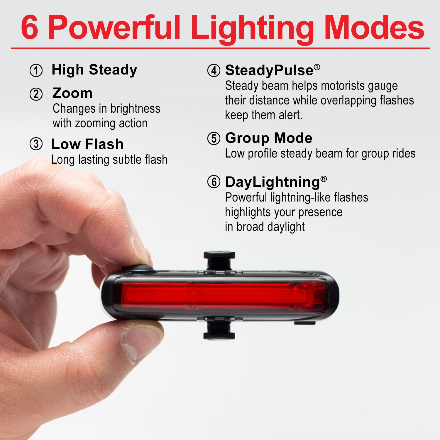 Cygolite Hotrod 50 lm USB Rechargeable Bicycle Tail Light by Cygolite (Image #3)