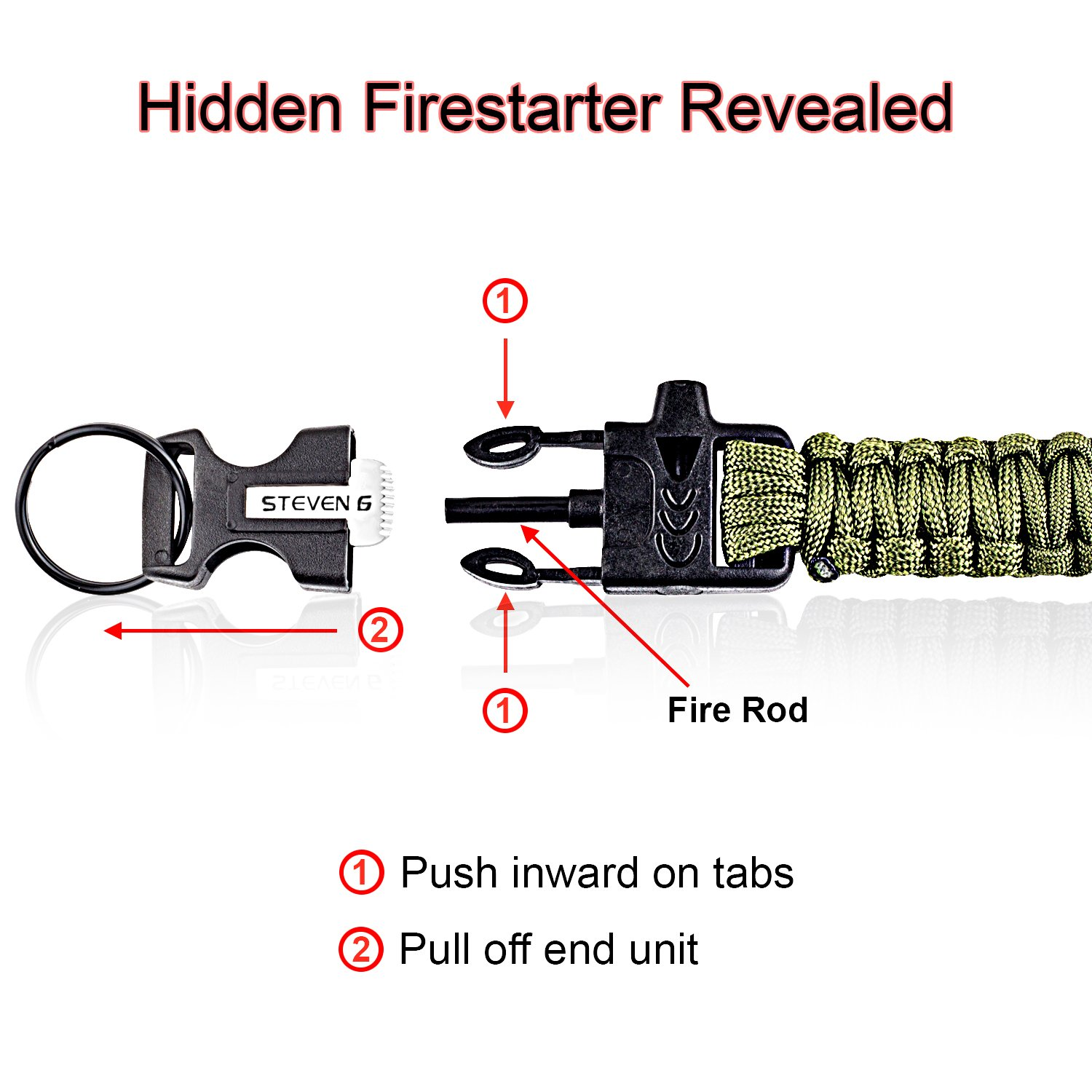 Steven G Paracord Carabiner Survival Keychain Firestarter Whistle For Hiking, Camping, Hunting, Fishing, Boy Scouts, Outdoor Emergency Best Quality Army Green