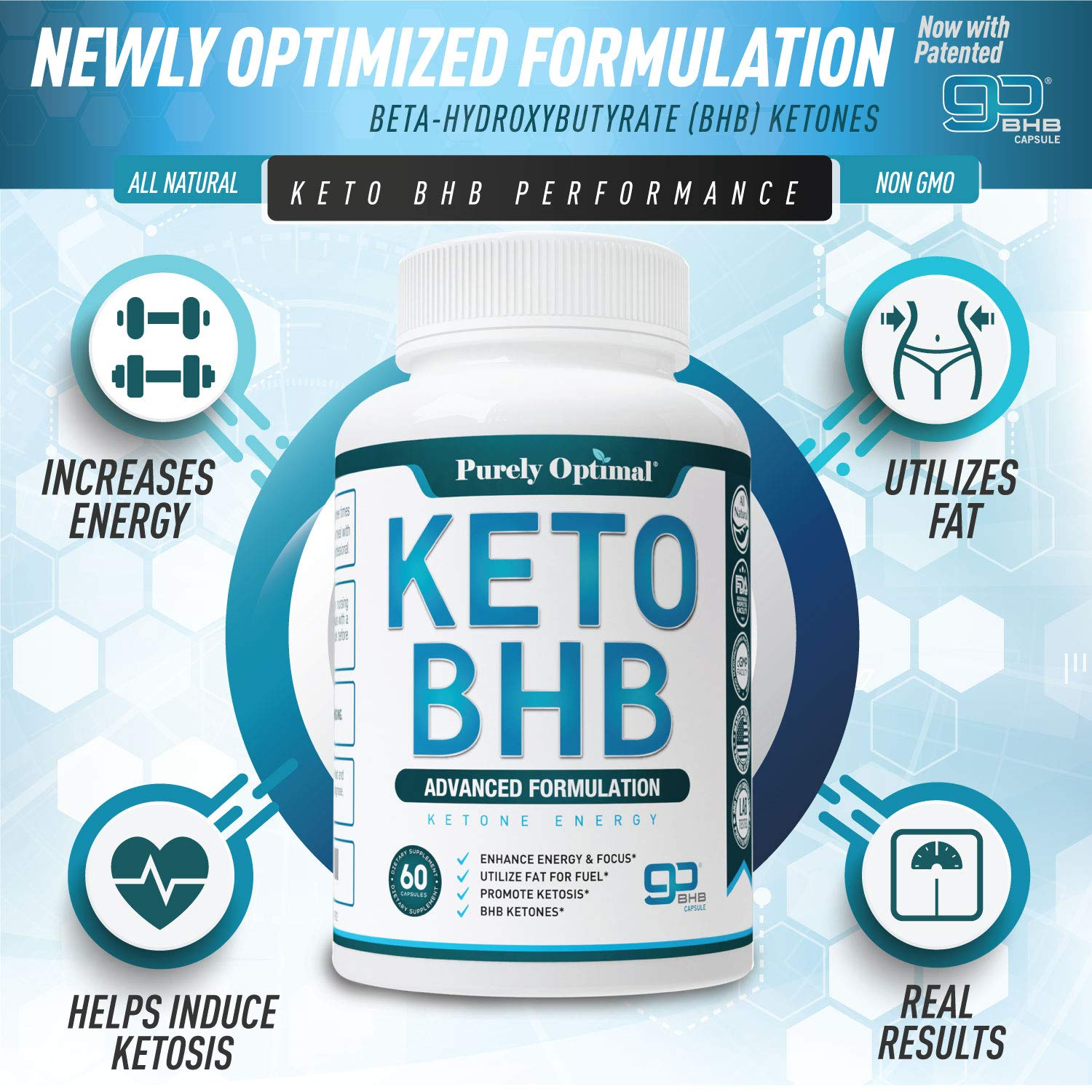 Premium Keto Diet Pills - Utilize Fat for Energy with Ketosis - Boost Energy & Focus, Manage Cravings, Support Metabolism - Keto BHB Supplement for Women and Men - 30 Day Supply by PURELY OPTIMAL (Image #5)