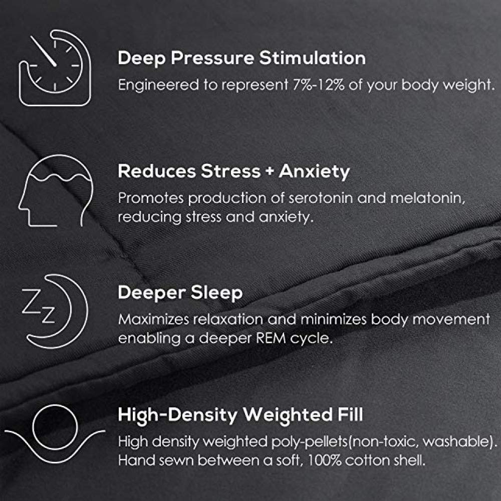 Manta Ponderada Para Adultos, Dormirse Más Rápido Y Dormir Mejor, Darle La Sensación De Abrazar,Grey(1)-150x200cm(7.7kg): Amazon.es: Hogar