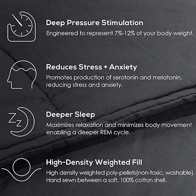 Manta Ponderada Para Adultos, Manta Antigravedad Para Un Mejor Descanso Y Alivio Del Estrés Material 100% Algodón,150x200cm(11.3kg): Amazon.es: Hogar