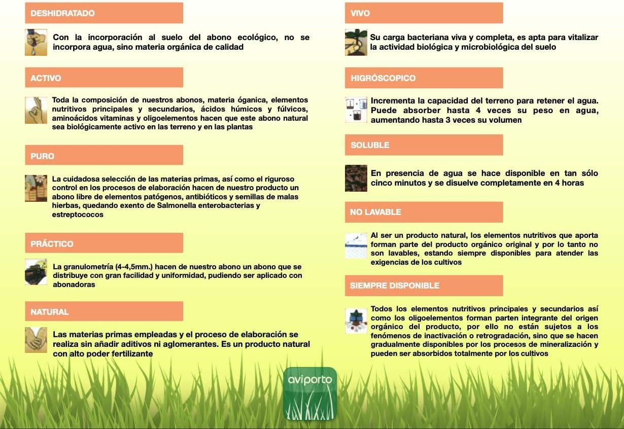 ABONOR Abono Orgánico Para Plantas Huertos y Jardines ...