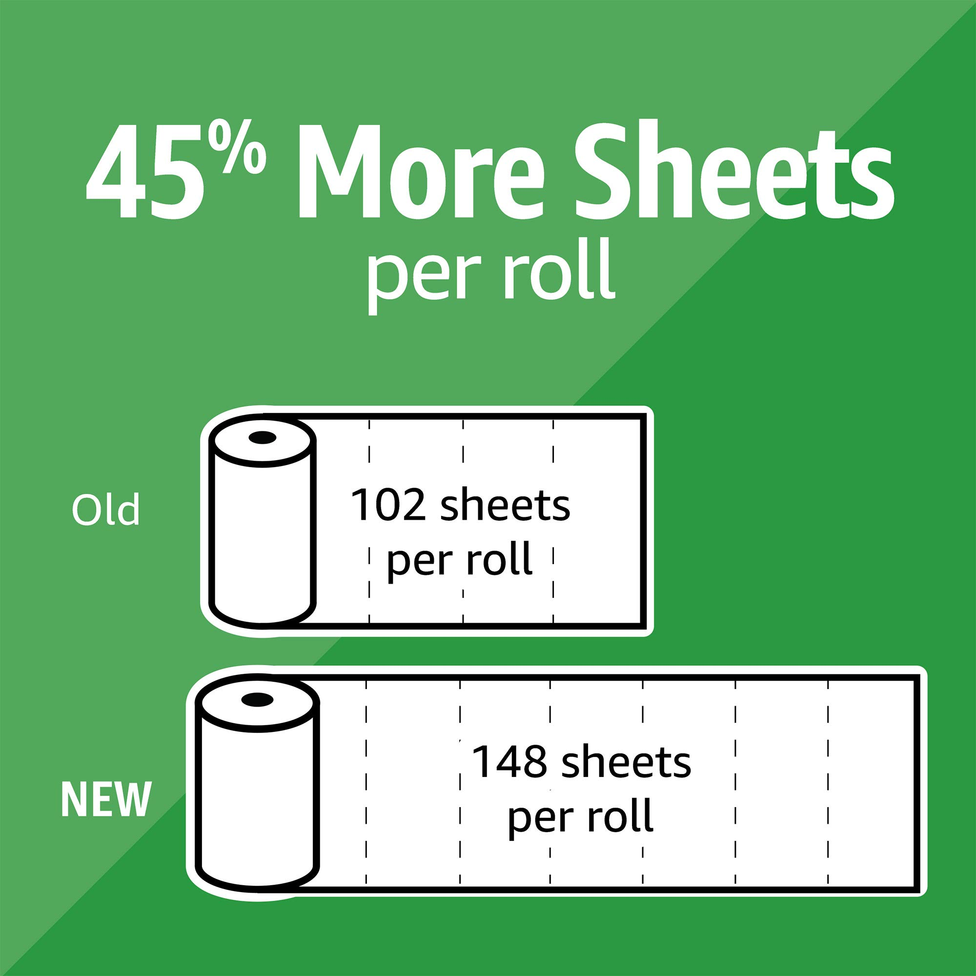 Solimo Basic Flex-Sheets Paper Towels, 12 Value Rolls, White, 148 Sheets per Roll (New Version) by SOLIMO (Image #5)
