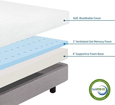 what firmness of mattress is best for stomach sleepers