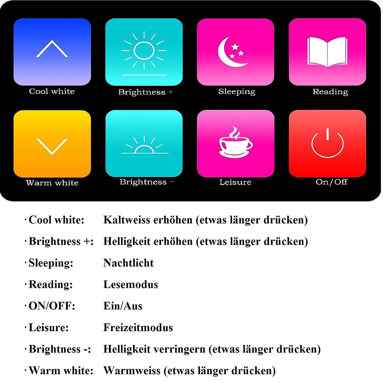 AlfaView LED Lupenleuchte 5X 10X Lupenlampe USB Lupen Beleuchtung LED Tageslichtleuchte Verstellbare Schwenkarmlampe f/ür Handwerkliche Arbeiten,Lesen,Arbeit,N/ähen,Hobbys,Sehschw/äche