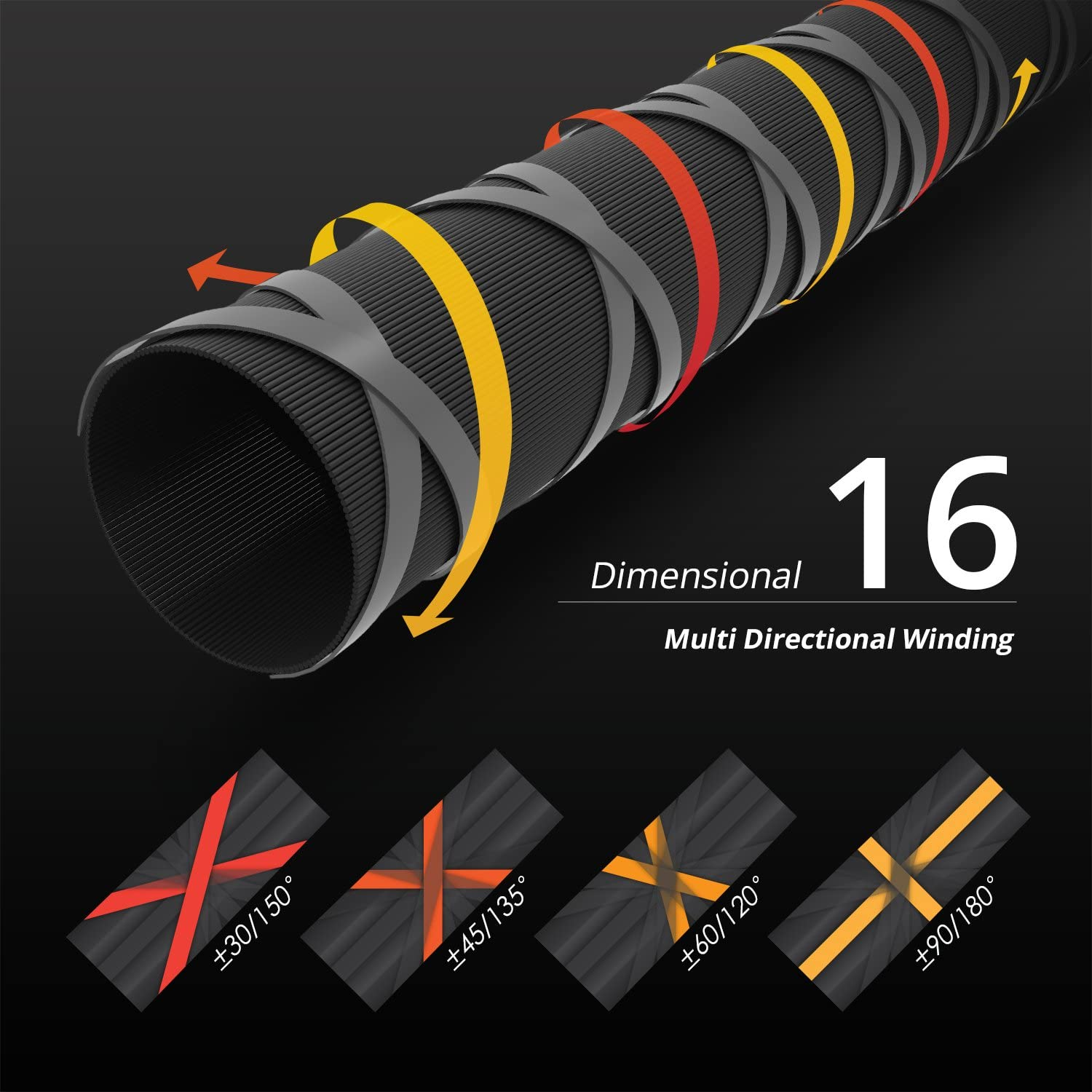 Dimensional 16 High Modulus 1 Pcs Carbon Blanks Spinning Rod /& Casting Rod Models in 11 Technique Specific Lengths /& Actions KastKing Speed Demon Bass Fishing Rod Series Fuji Guides /& Reel Seats
