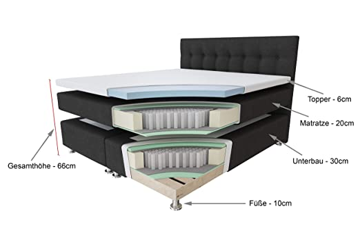 Cama boxspring 140 x 200 Ronda, lujo comodidad, 7 zonas colchón de muelles, H2/H3, base muelles, topper de espuma con funda 3D, gris, núcleo de plumas, ...