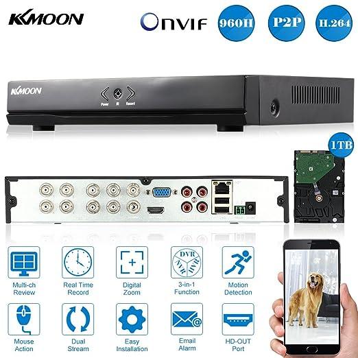 109 opinioni per KKMOON 8CH Full 960H/D1 DVR HVR NVR HDMI P2P Nube Onvif Rete Video Registratore