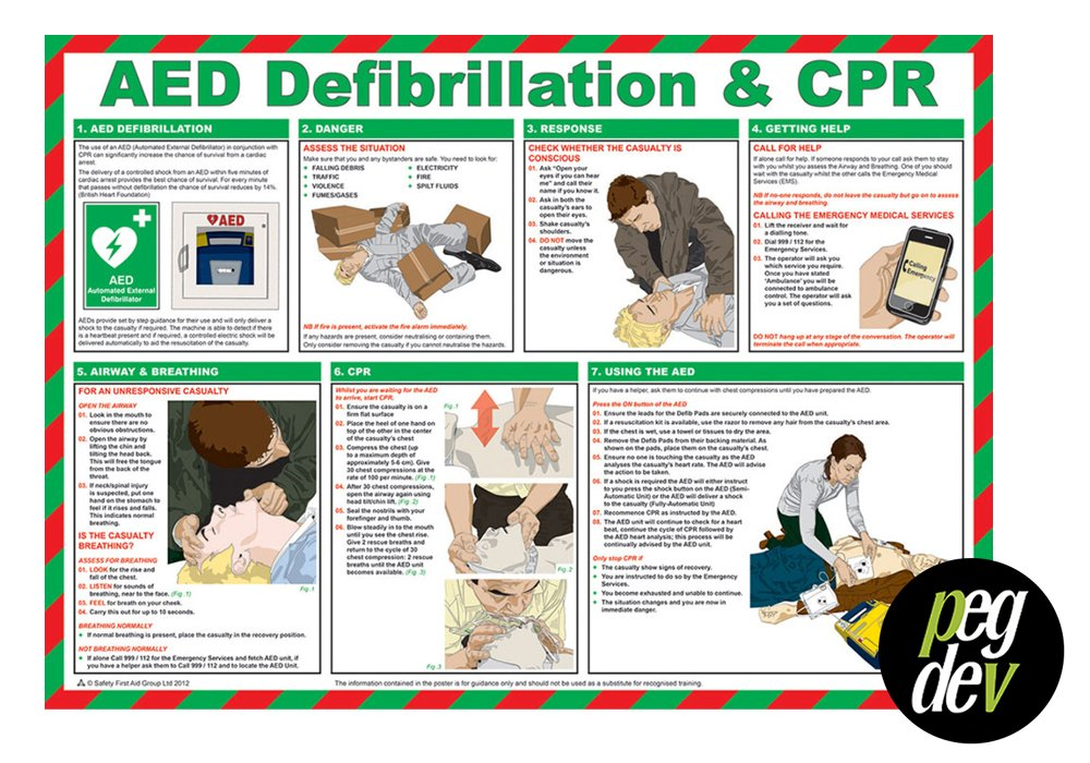 FIRST AID LAMINATED HEALTH & SAFETY POSTERS A2 LANDSCAPE DURABLE HAZARD SIGN - AED DEFIBRILLATION & CPR PDL