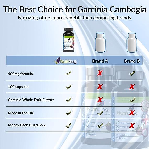 estratto di garcinia cambogia e recensioni di pulizia premium