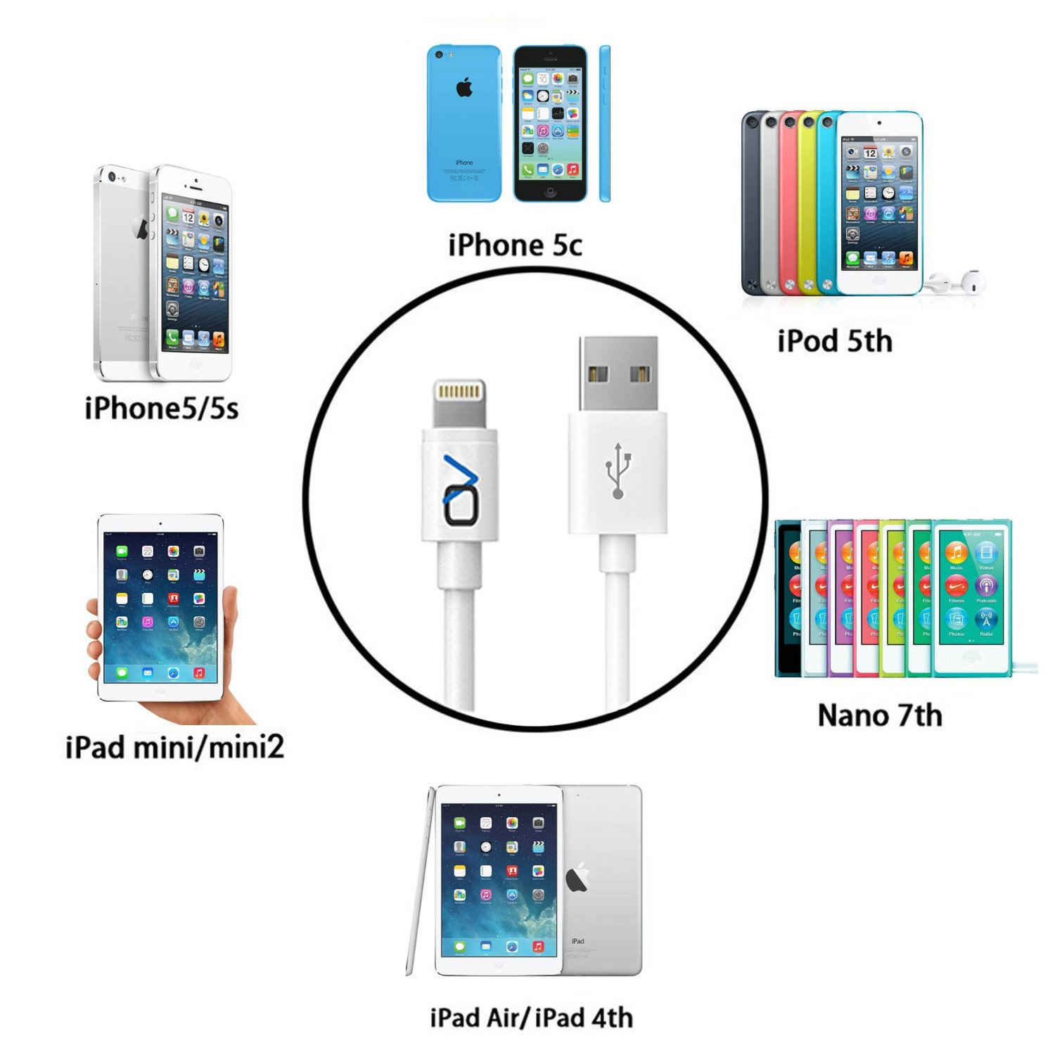 Ipod Touch 5 Wiring Diagram Electrical Schematics Schematic 5g Trusted Diagrams Dock Chart Amazon Com Onyxvolt Cable Charging Connector For