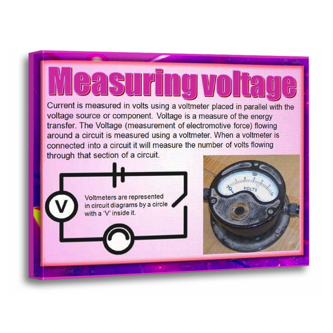 Torass Canvas Wall Art Print Educational Science Across A Component In Circuit Is Measured Using Voltmeter This Electricity Measuring Resources Education Schools Energy Artwork For Home Decor 20 X 30