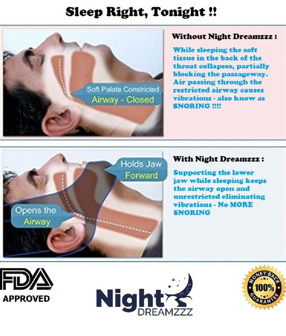 Premium Upgraded Anti Snoring Chin Strap and Nose Vents with Free Bonus Silk Eye Mask - The Ultimate Anti Snore Solution for Men, Women & Kids- Adjustable Sleep Aid Bundle by Night Dreamzzz (Image #4)