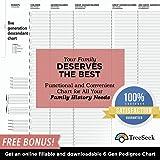 TreeSeek 5 Generation Descendants Chart | Blank
