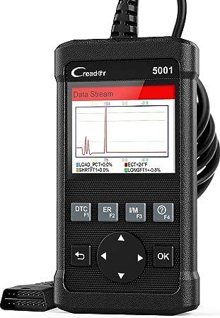 EOBD OBD2 Scanner Diagnostic Live Data Code Engine Check light Reader for JEEP