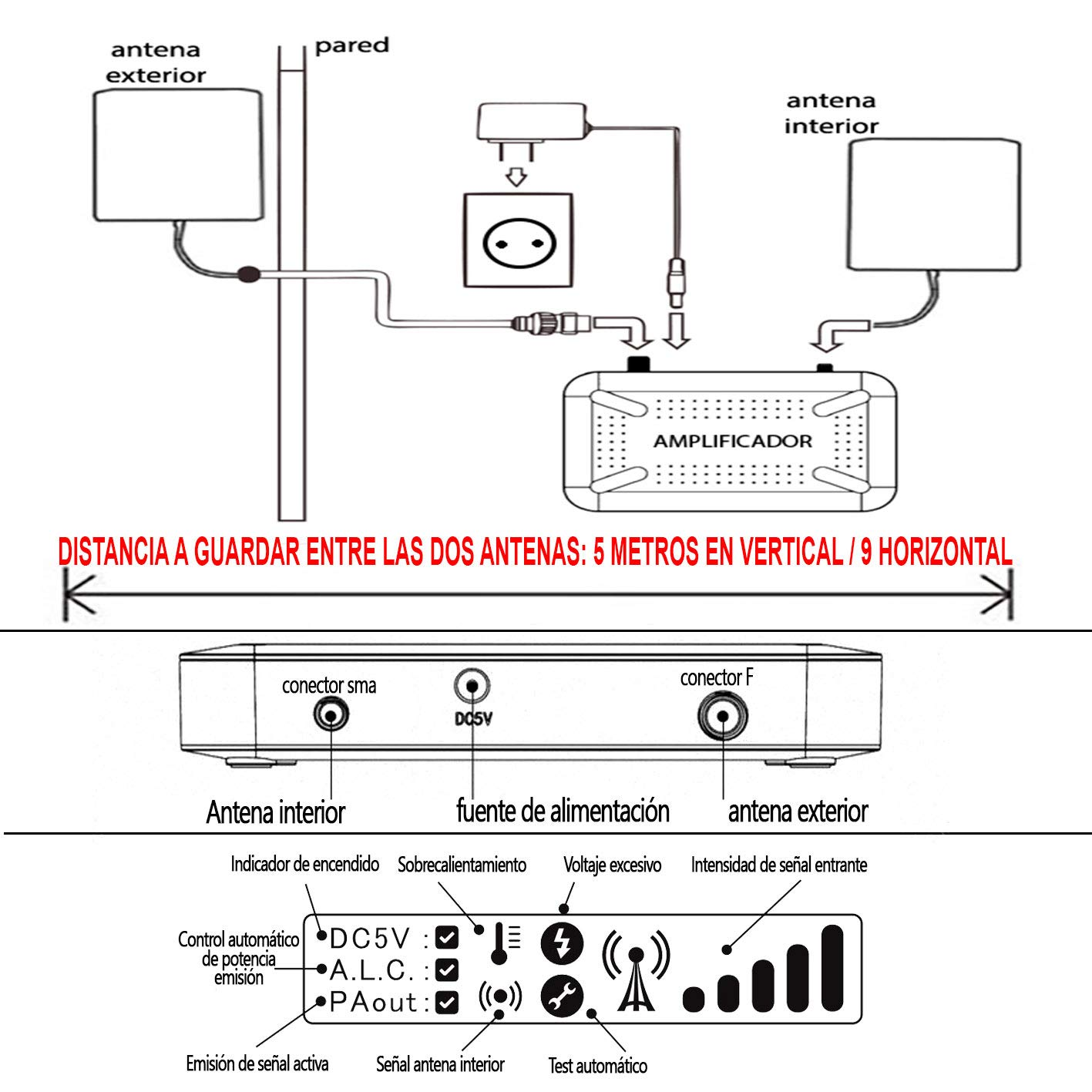 GENUINETEK Amplificador Cobertura gsm 3G 900 MHz para Zonas Rurales: Amazon.es: Electrónica