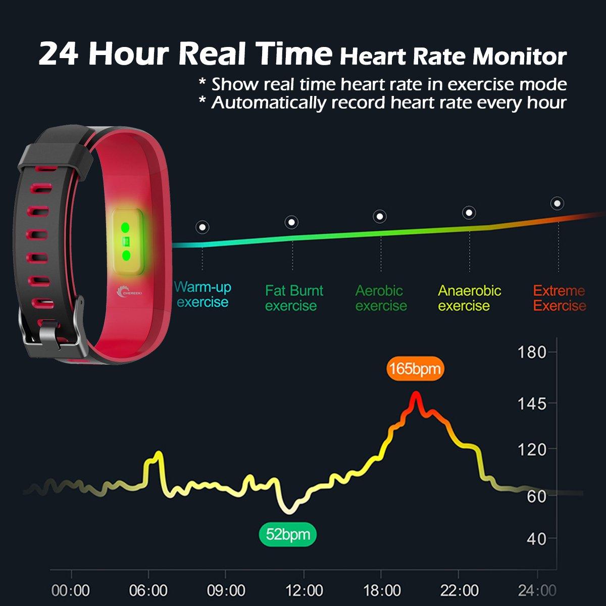 LATEC Pulsera de Actividad, Pulsera Inteligente Pantalla Color Reloj con Pulsómetro Impermeable IP68 Monitor de Ritmo Cardíaco Podómetro Deportiva Fitness Tracker para Mujer Hombre Niños...